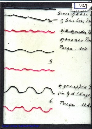 Slide: Mode of motion of the hammered string