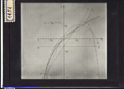 Slide: Approximation by Legendre polynomials