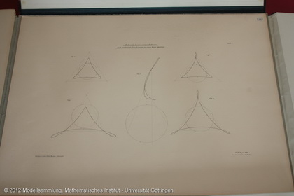 6 plaques about rational plane curves of 4. order